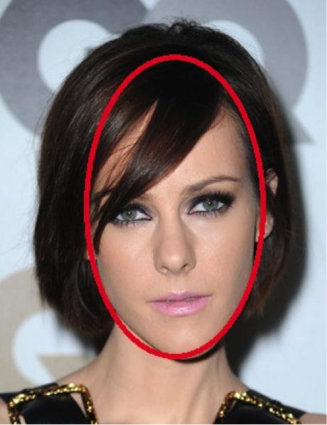 Coupe de cheveux pour visage carre - Quelle coupe pour visage ovale ...