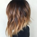 Idee coupe cheveux 2018